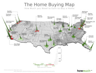how-much-to-buy-a-home-per-city