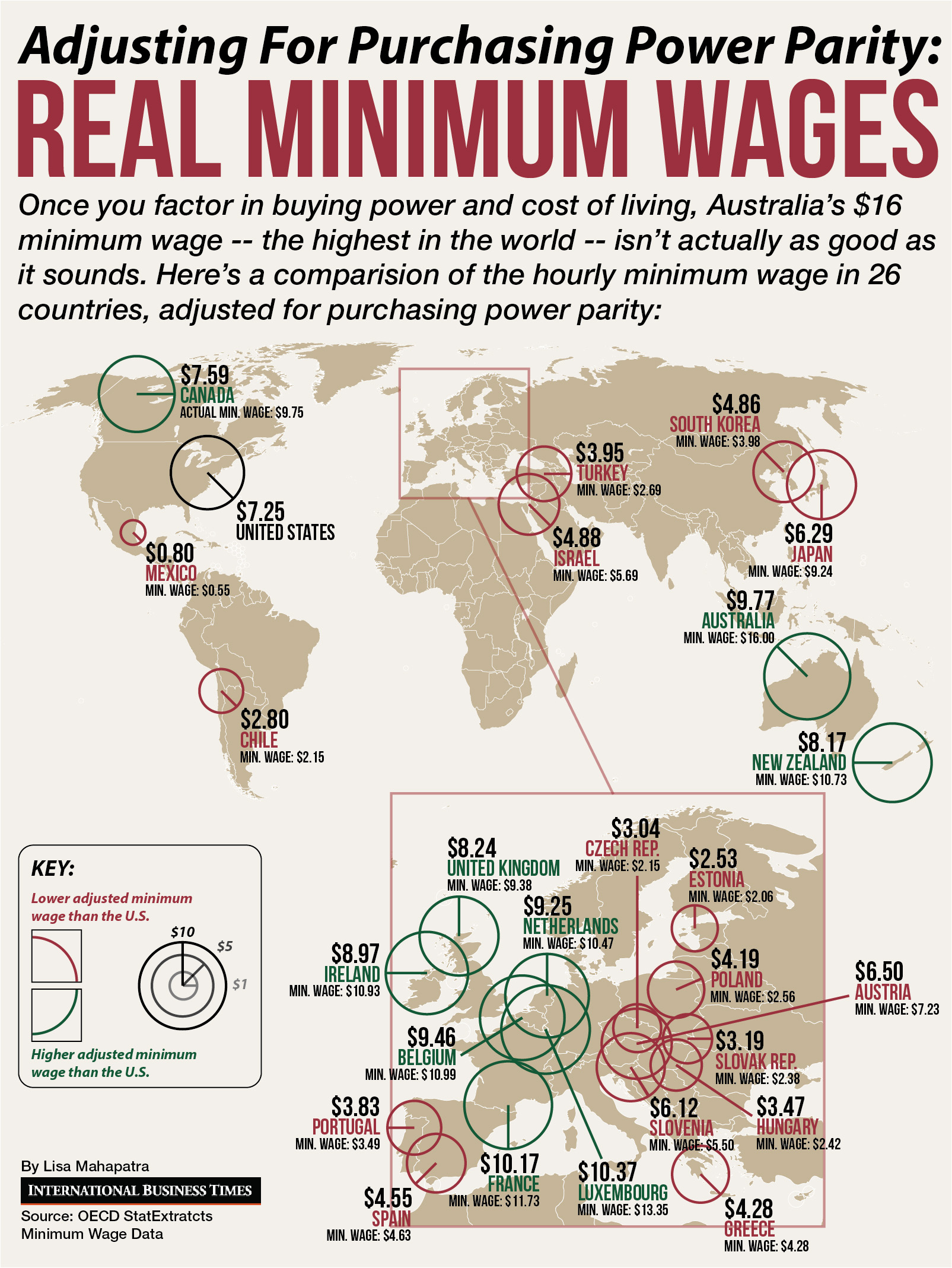 minimum-wage-purchasing-power-by-nation