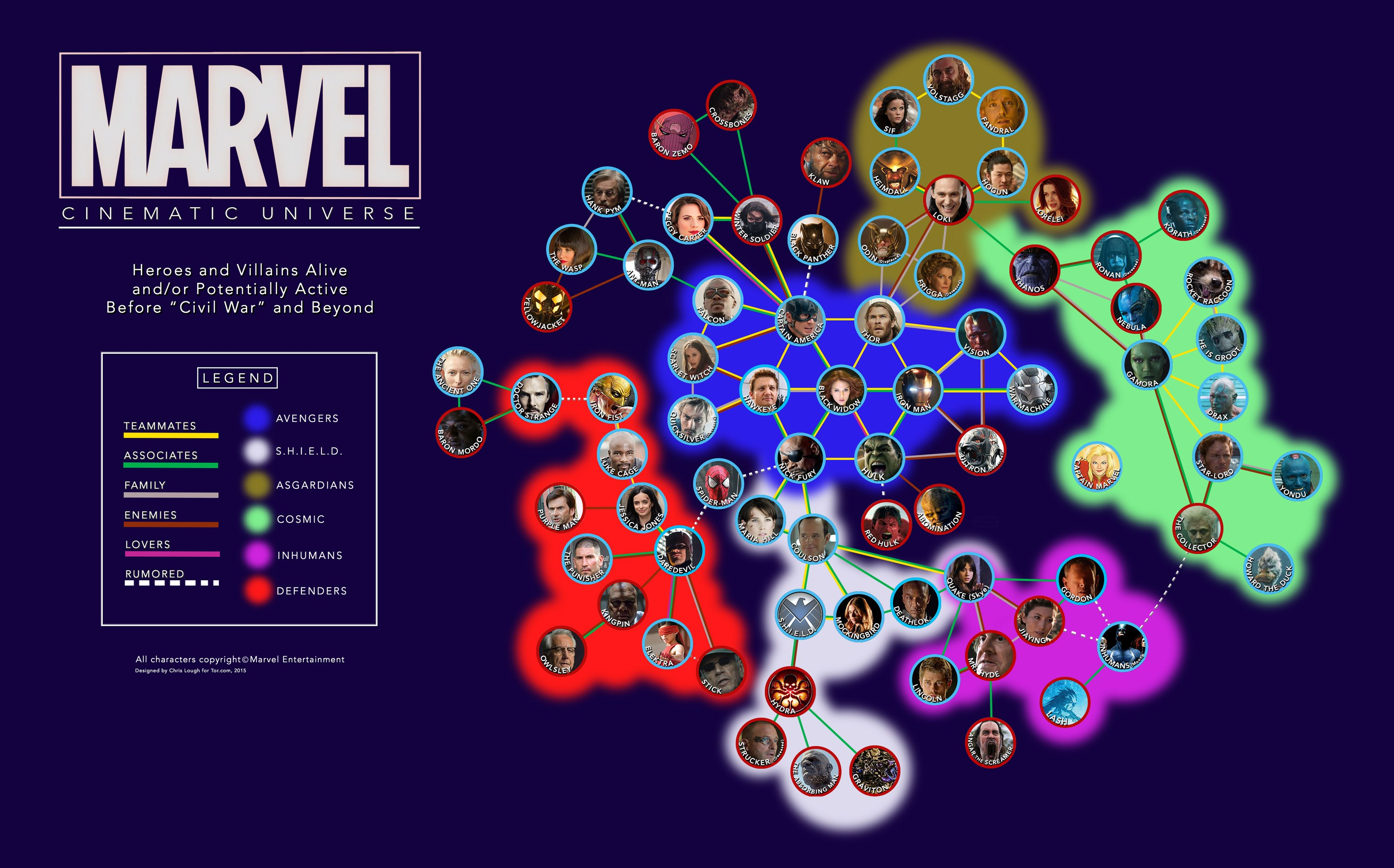 marvel-universe-infographic