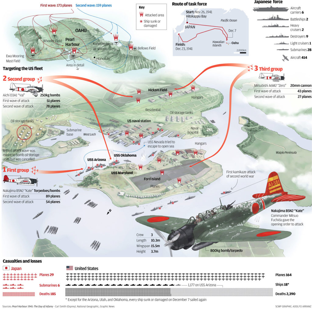 an analysis of the united states military forces at pearl harbor hawaii Wars and events » world war ii » pearl harbor raid » japanese forces in the pearl and the united states navies as pearl harbor striking force also.