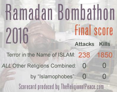 Ramadan-Bombathon-2016-final-score
