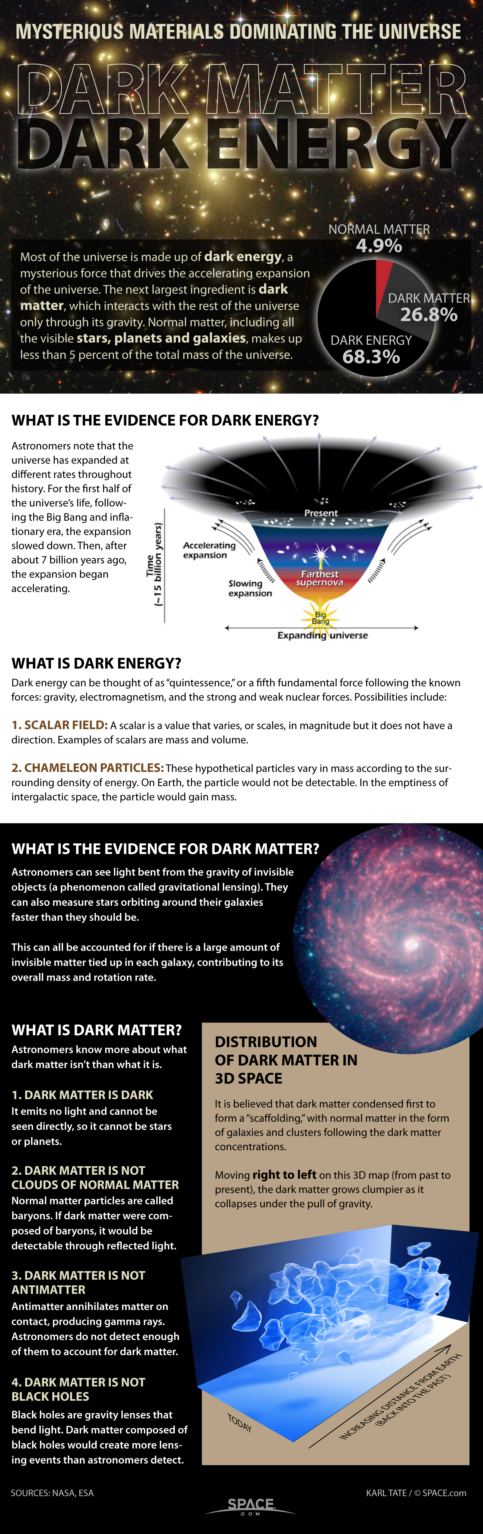 dark-matter-what-is-it-