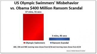 olympic-iran-coverage