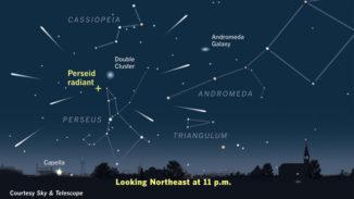 perseid-meteor-shower-2016-skyandtelescope-chart