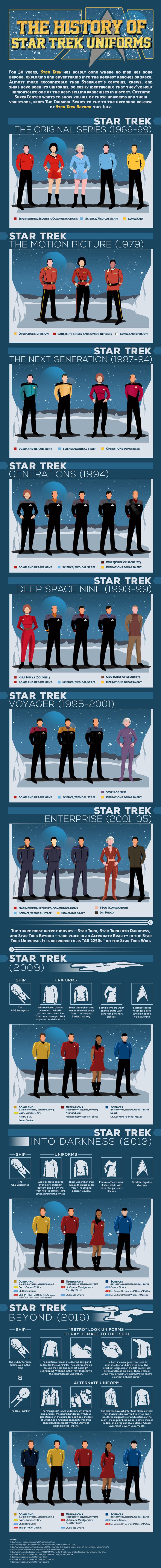 star-trek-history-of-uniforms