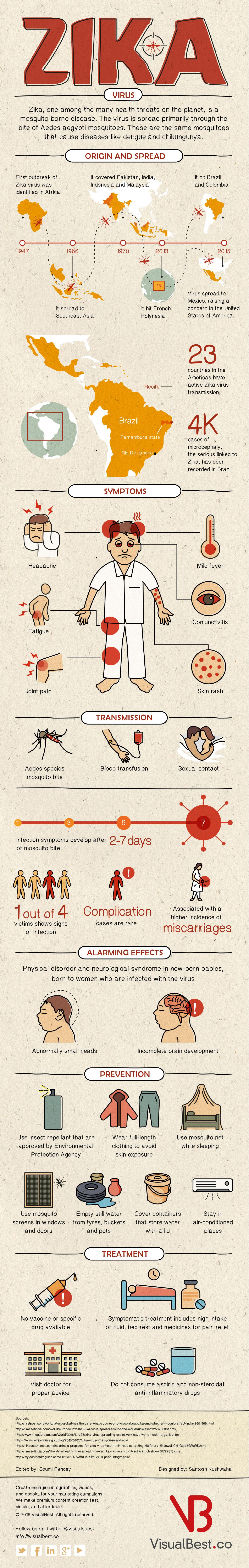 Zika Virus_v02