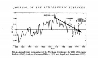1970s-global-cooling