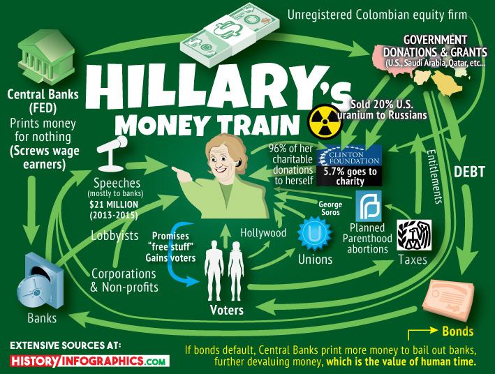 hillary-clinton-cash-network-oct-2016-01