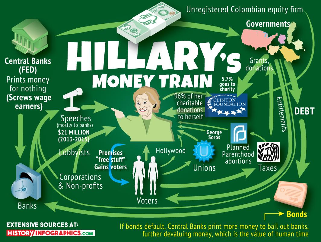 hillary-clinton-cash-network-sept-2016-v2-01