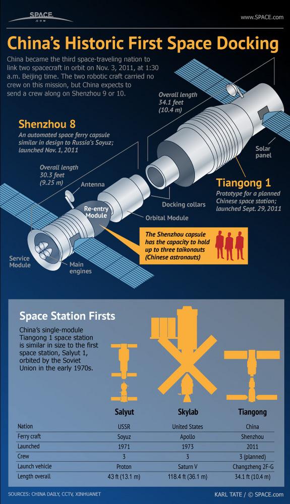 shenzhou-tiangong-china-space-docking-111102c-02