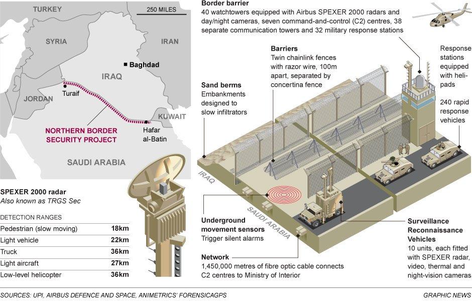 saudi-arabia-wall