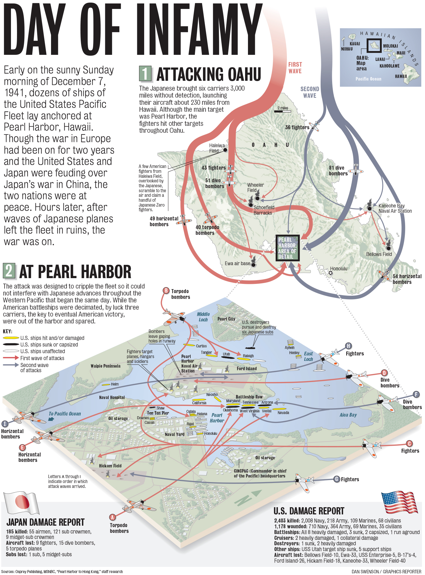 graphic-pearl-harbor-attack