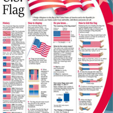 History of the United States Flag