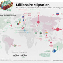 Where Millionaires Move