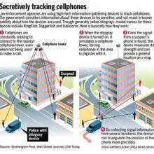 Stingray Cellphone Surveillance Device Deployments Blamed on Israel