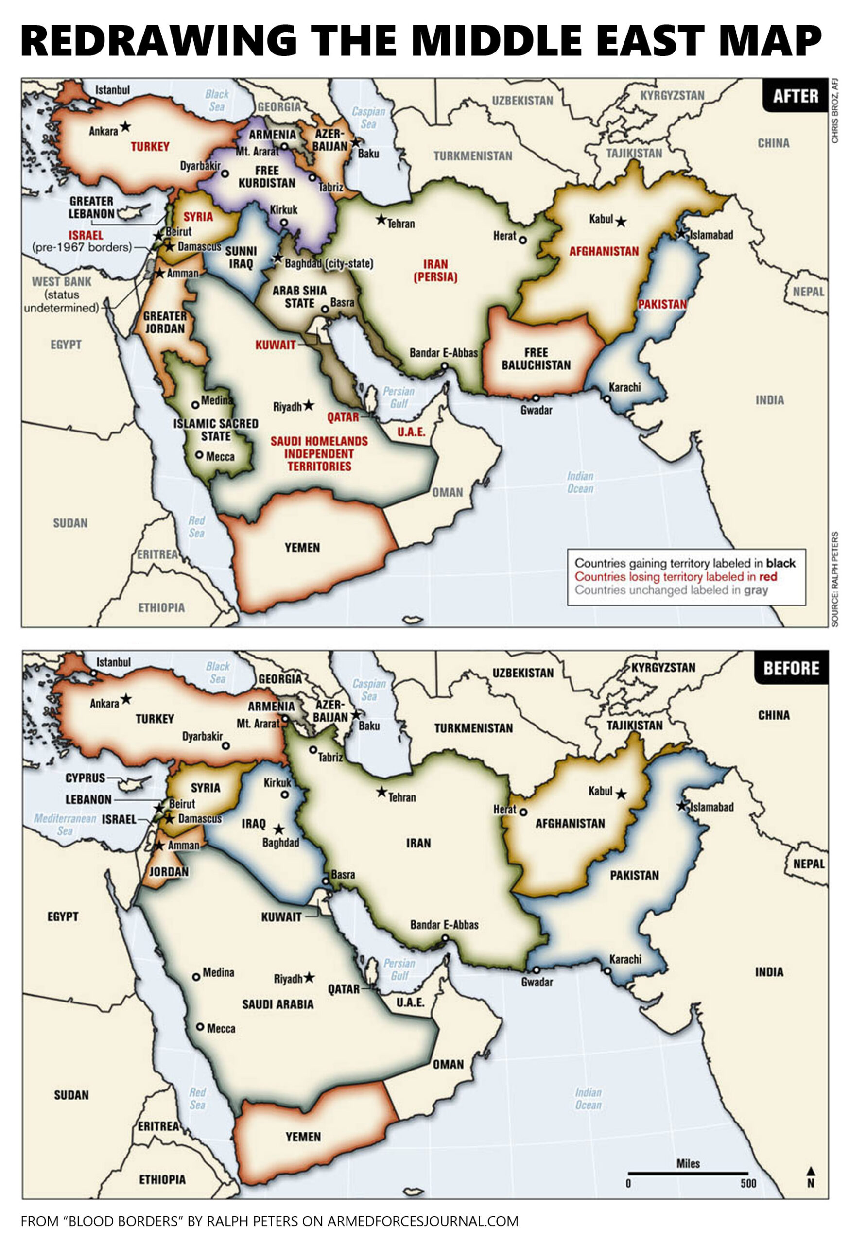 Redrawing the Middle East map