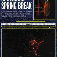 Spying on Spring Break