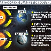 Possible Planet Discovered Within a Habitable Zone