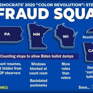 "Massive Voter Fraud Ongoing in Leftists' ""Color Revolution"""
