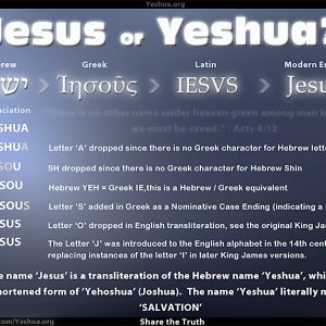 Tracing the Etymology of 'Jesus' from Hebrew to Greek to English
